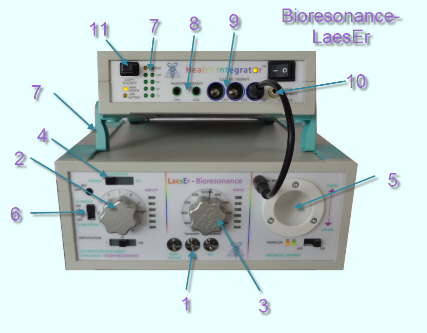 Bioresonance LaesEr Magnetic Rife and Infrared Laser Therapy