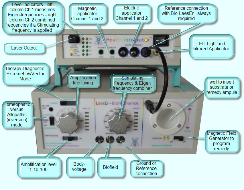 frequency machine for healing